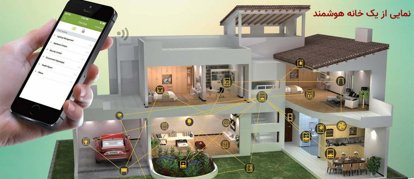 نمایی از یک خانه هوشمند