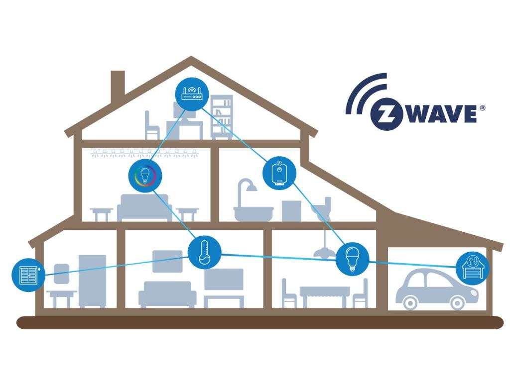 خانه هوشمند بی سیم - پروتکل Z-Wave